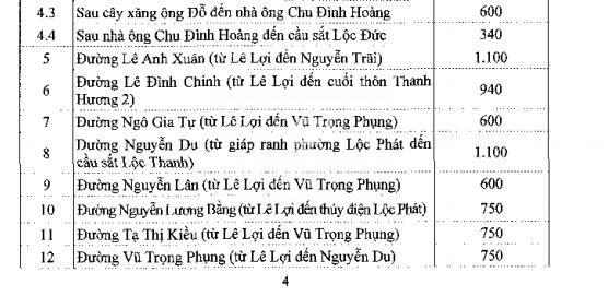 Bảng giá đất ở nông thôn Bảo Lộc - 3