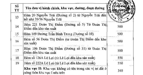 Bảng giá đất ở nông thôn Bảo Lộc - 4
