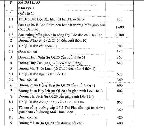 Bảng giá đất ở nông thôn Bảo Lộc - 5