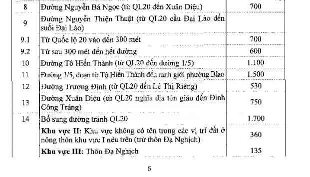 Bảng giá đất ở nông thôn Bảo Lộc - 7